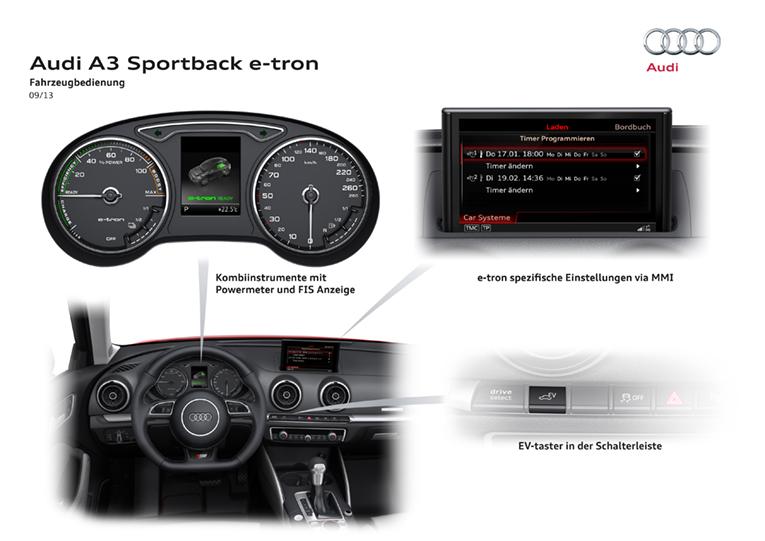 Audi A3 Sportback e-tron - Bedienung
