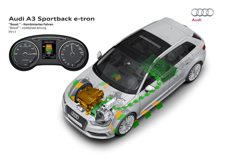 Audi A3 Sportback e-tron - Fahren