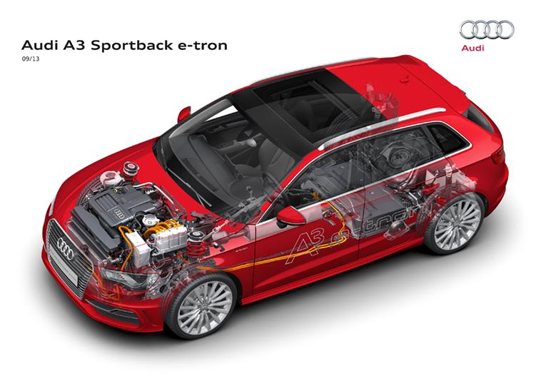 Audi A3 Sportback e-tron - Aufbau