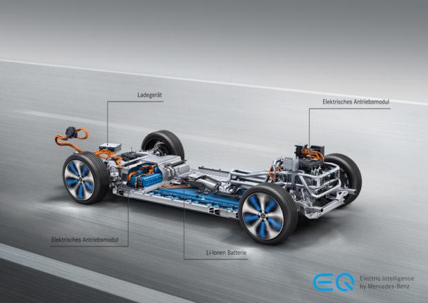 2019 Mercedes-Benz EQC Antrieb